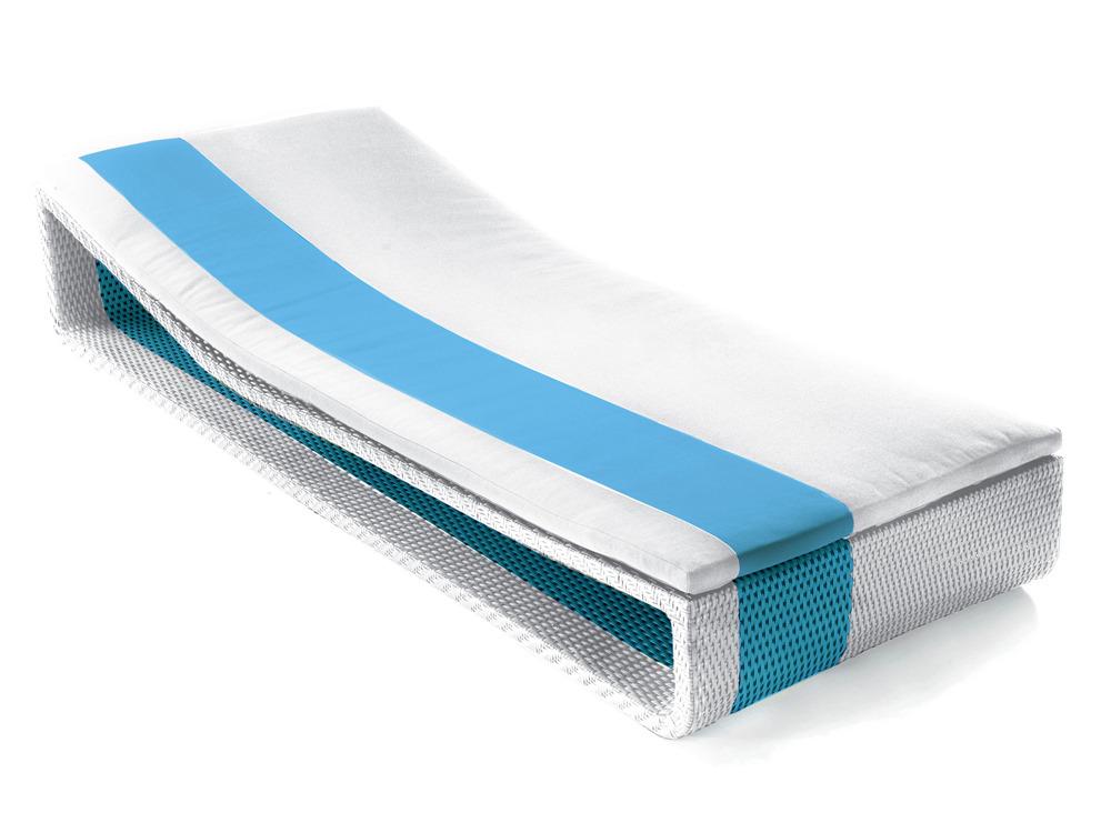 Matelas pour bain de soleil Summertime - Blanc/bleu